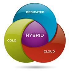 image source: www.cloudhostworks.com
