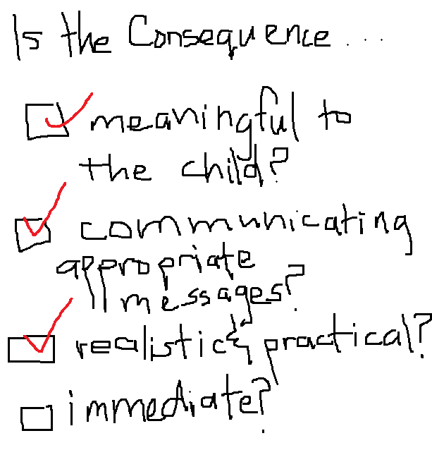 Choosing consequences