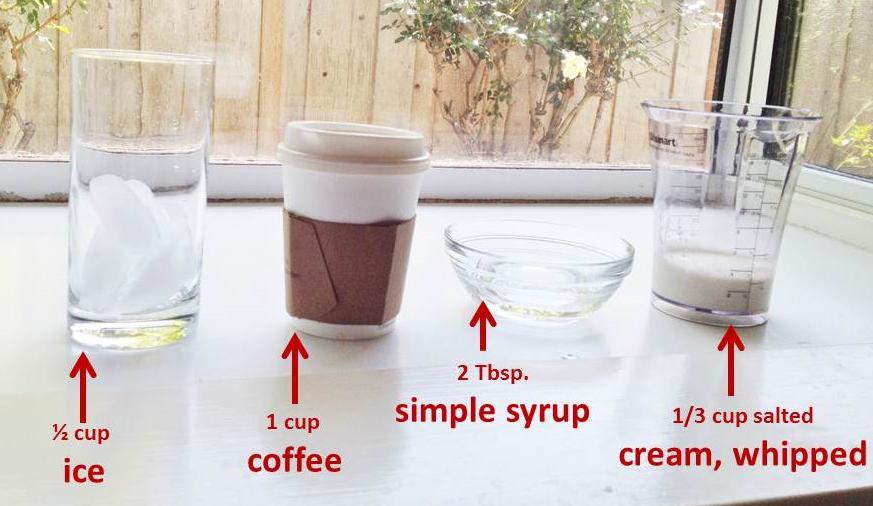 Sea Salt Iced Coffee Ingredients Summary