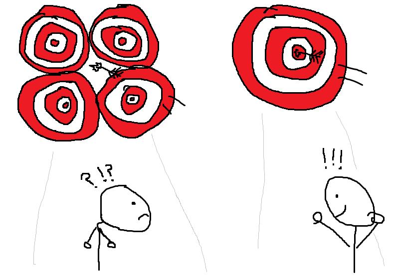 Target one behavior