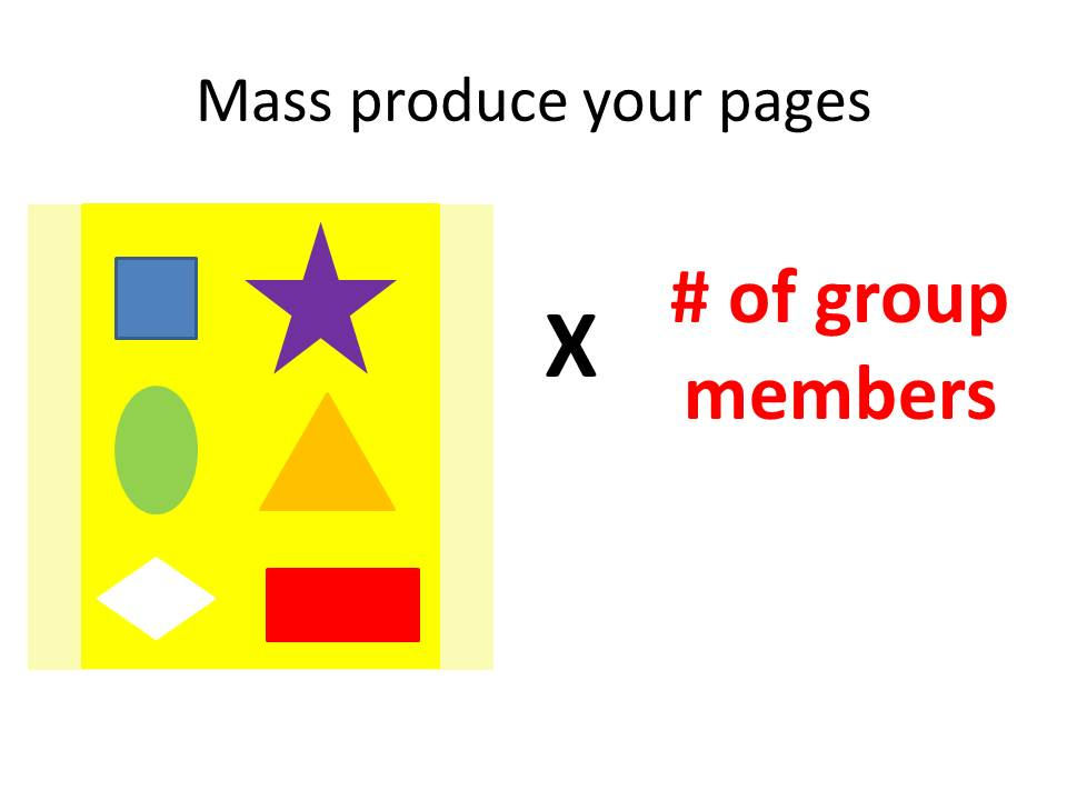Mass produce your quiet book page and swap with others