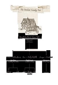 sinclair-family-tree