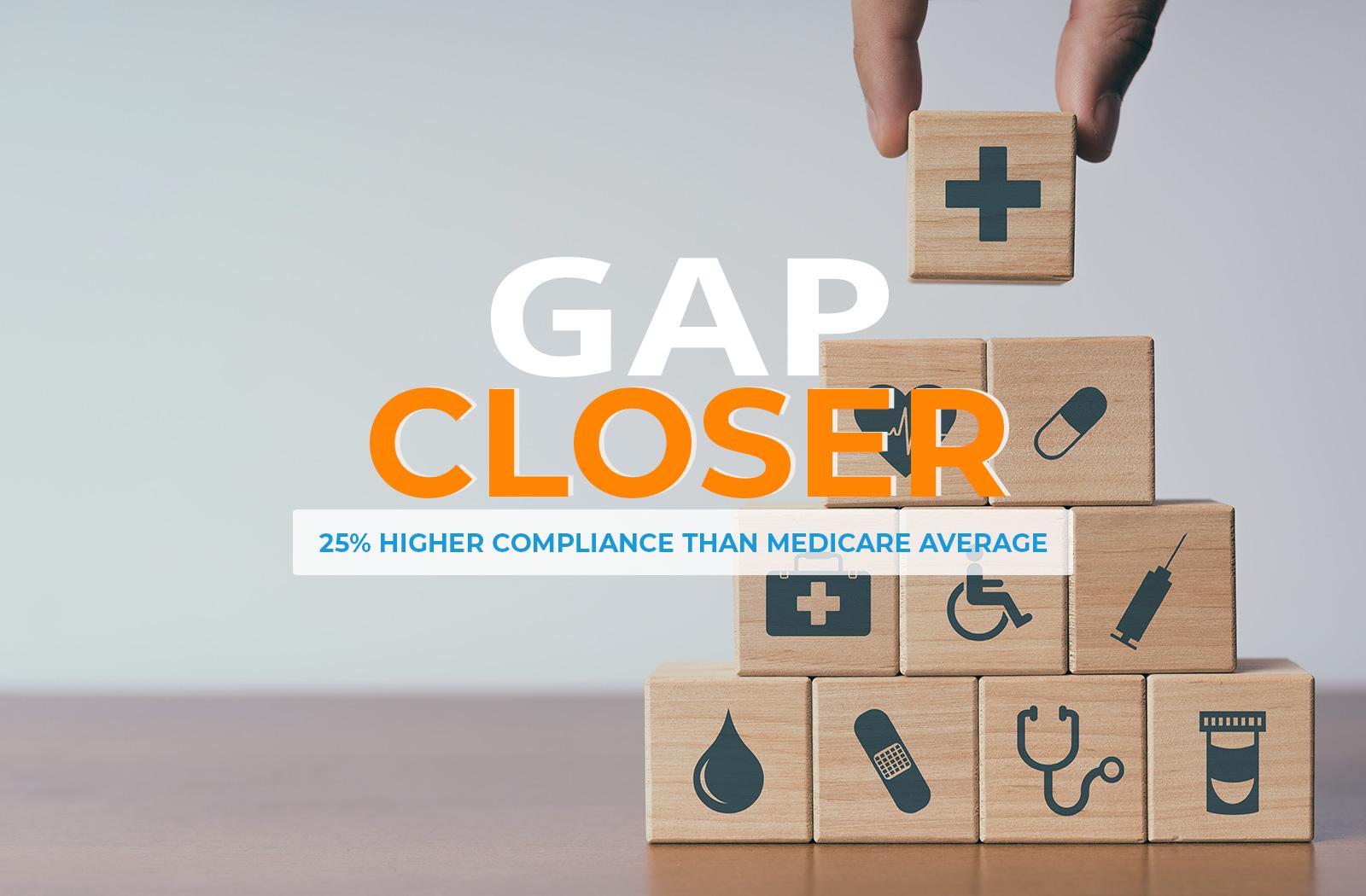 Gap Closer - Medicare