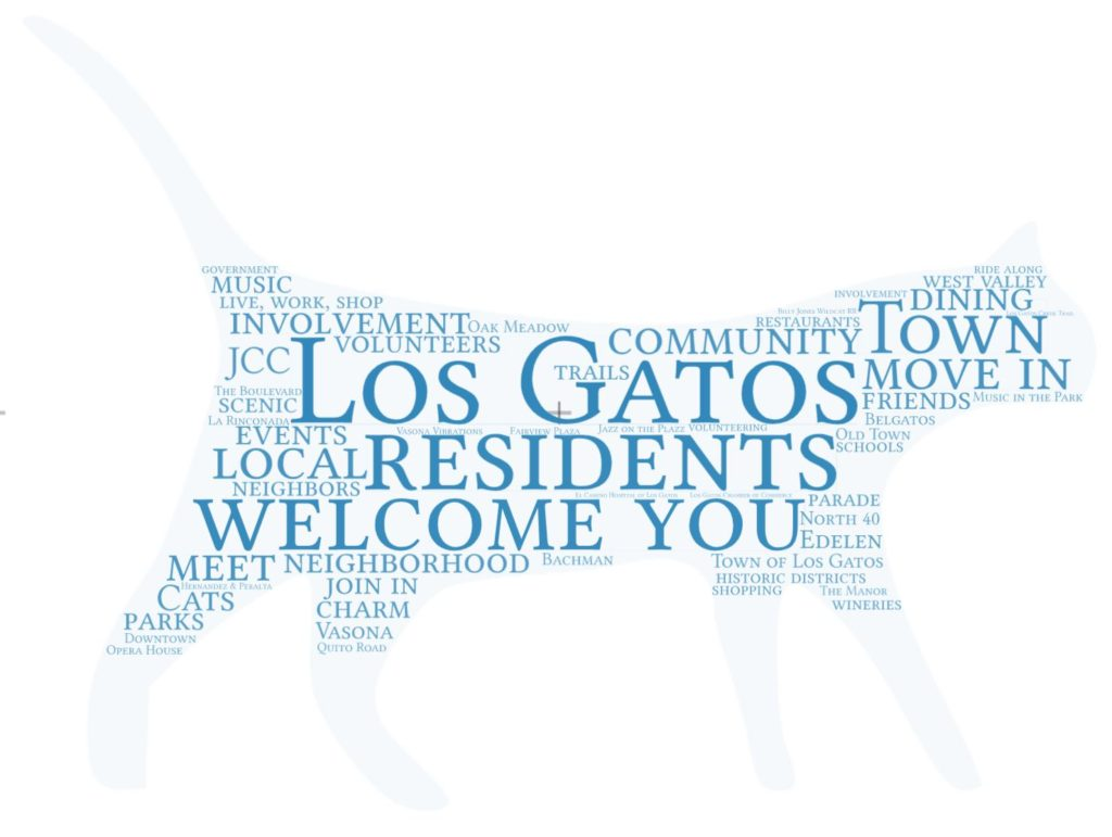 Los Gatos Cat Word Cloud - designed by Mary Pope-Handy