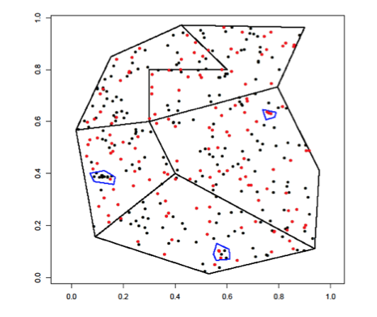 Spatially referenced data