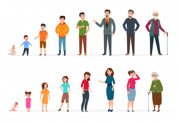 Generational Marketing: How to Target Today's Generations