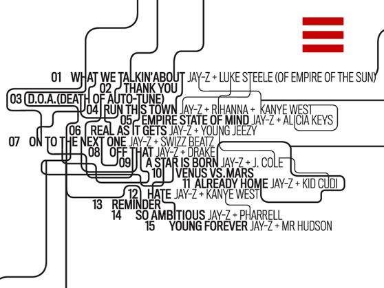 JayZ-bp3-tracklist-updated
