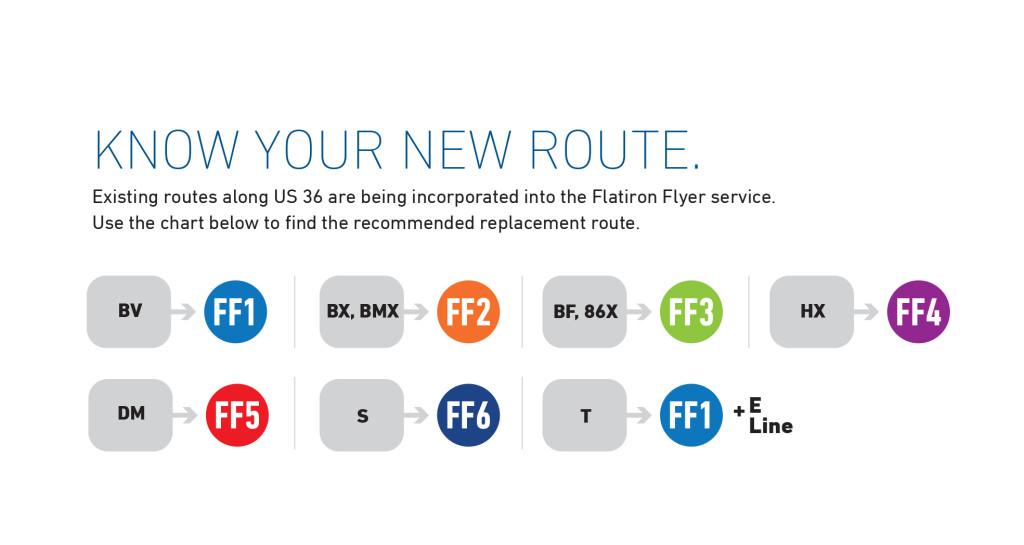 RTD Flatiron Flyer