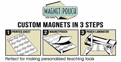 Custom Magnets in 3 Steps