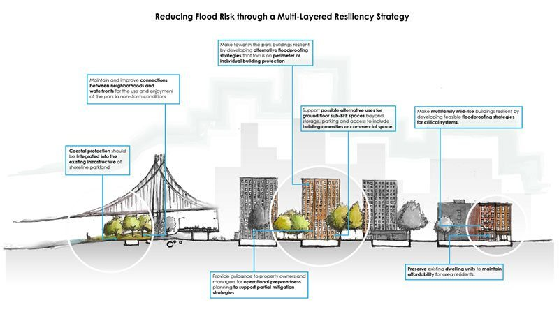 How Design Firms Can Build a Resilient Future