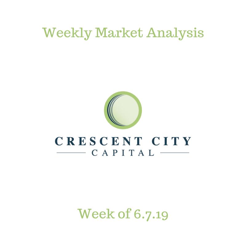 Weekly Market Analysis 6.7.19