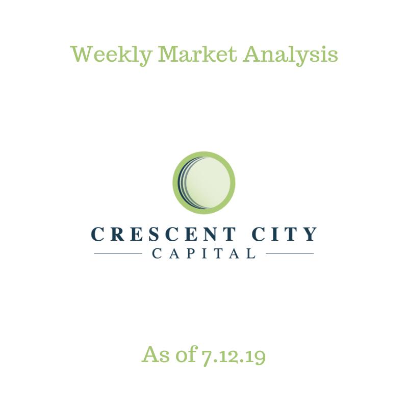 Weekly Crypto Market Analysis 7.5.19
