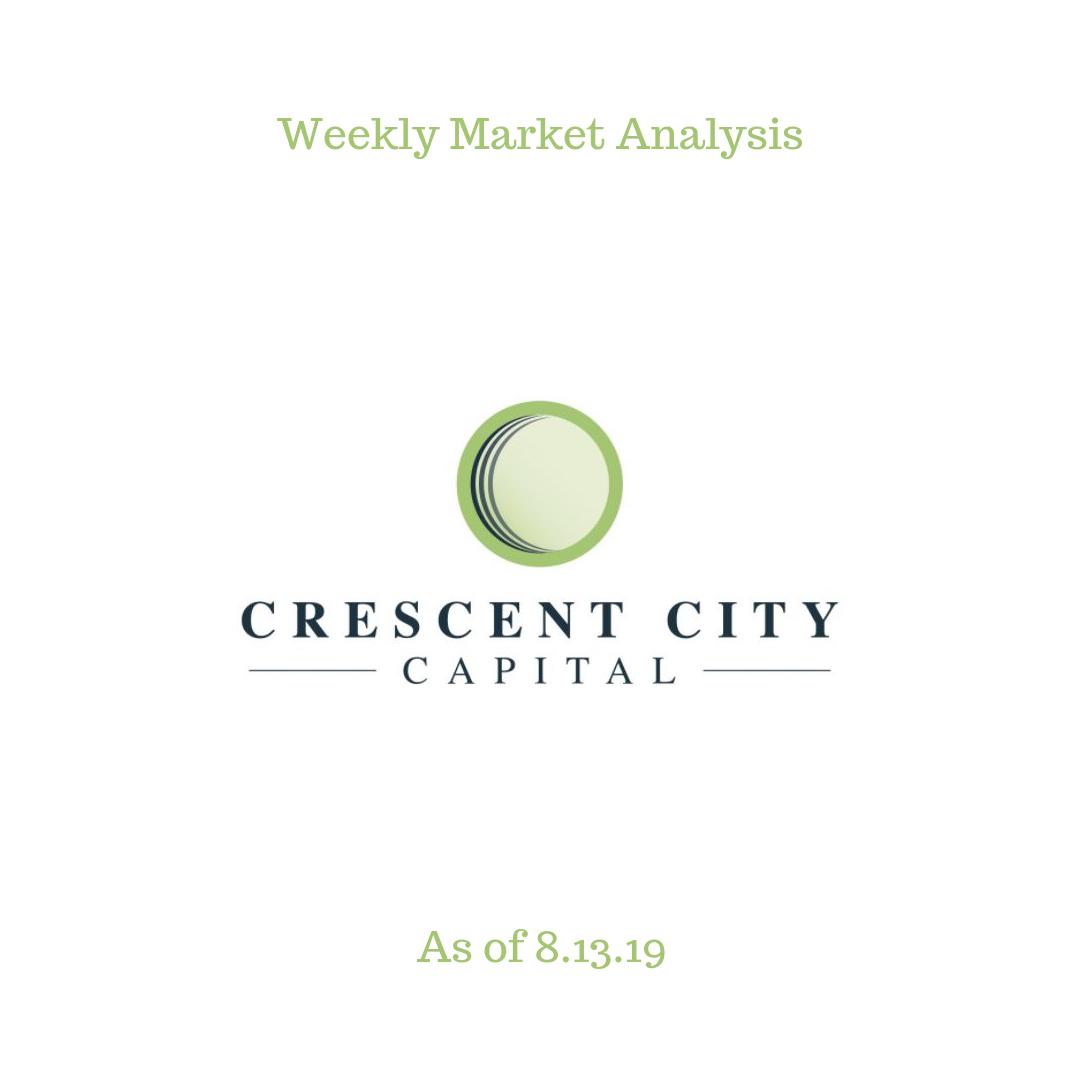 Week of August 12, 2019 Market Analysis