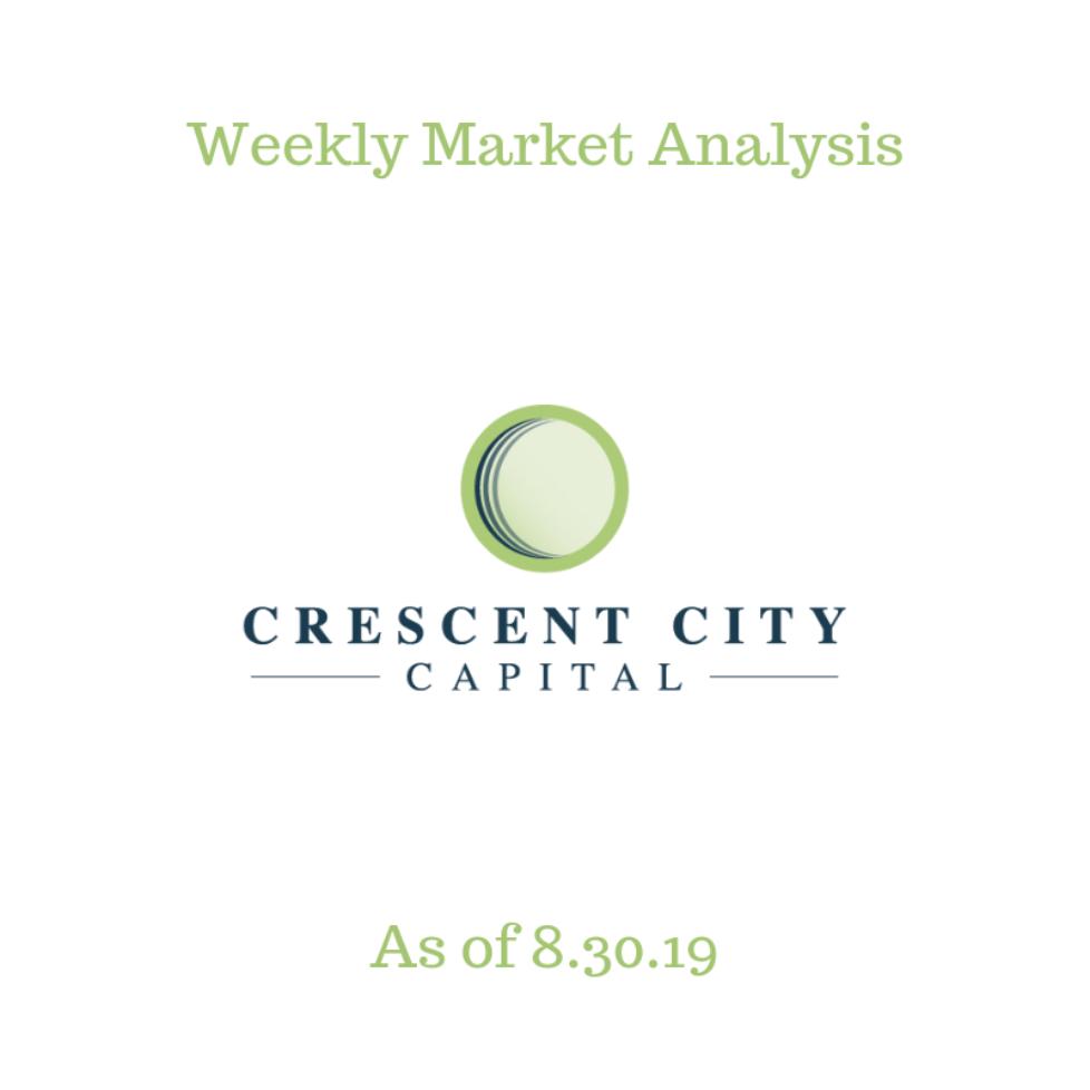 Week of August 26, 2019 Market Analysis