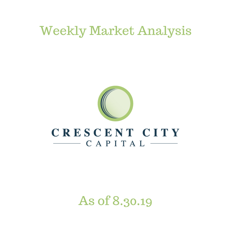 Week of August 26, 2019 Market Analysis