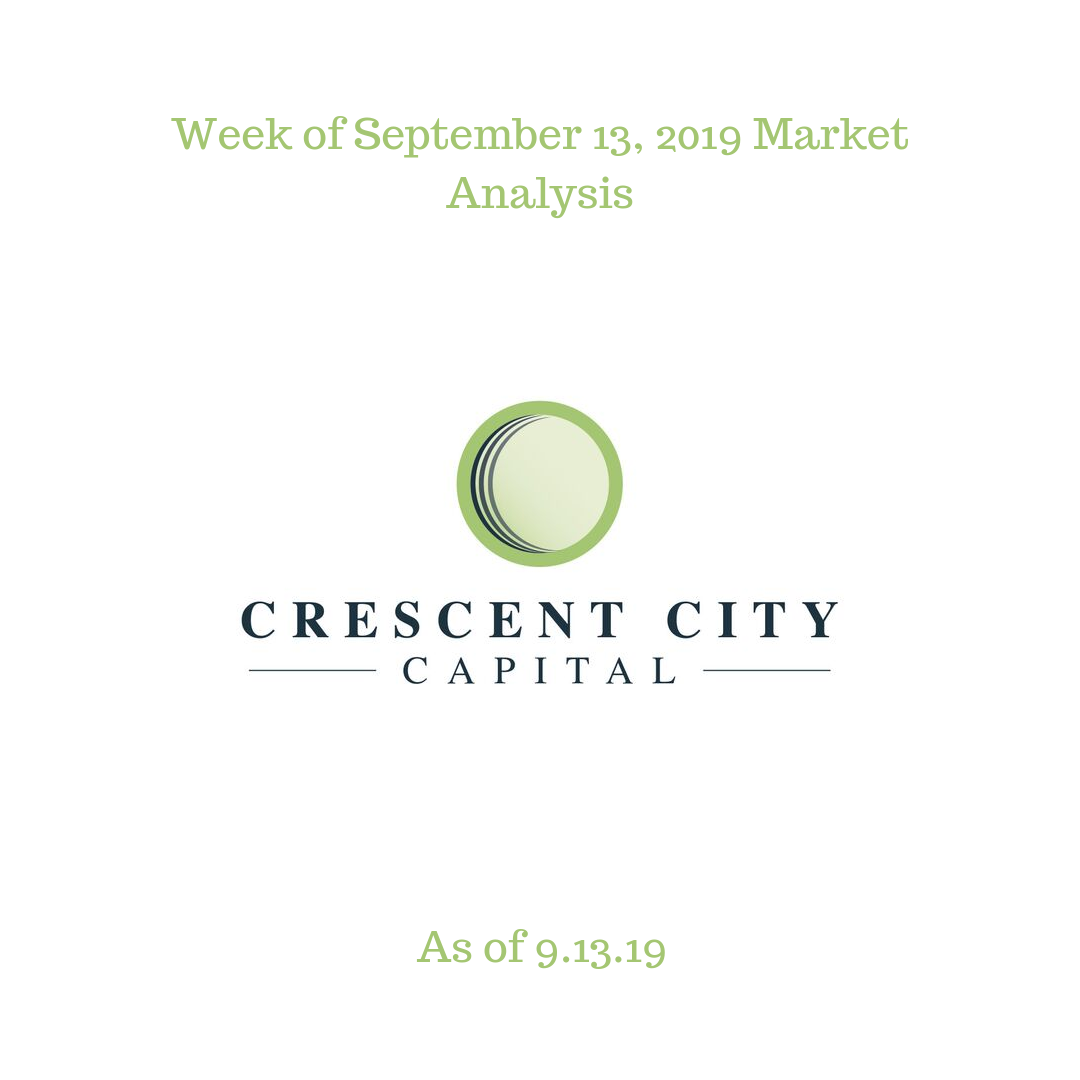 Copy of Weekly Market Analysis 4