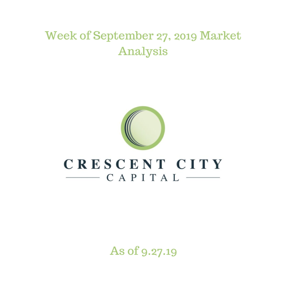 Copy of Weekly Market Analysis-september 27th