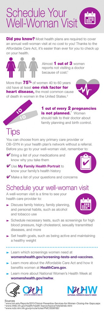 Well-Woman Visit Infographic