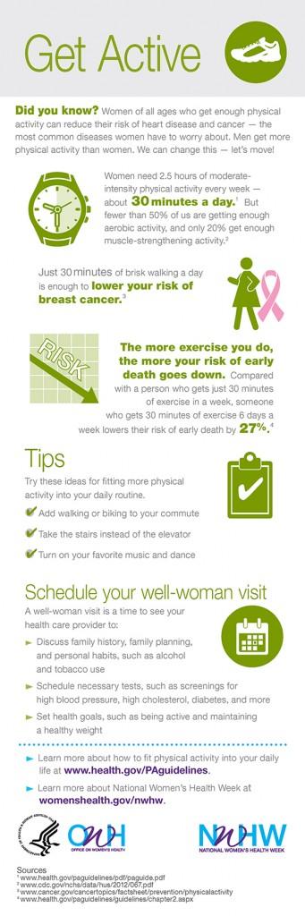 Women Get Active Infographic