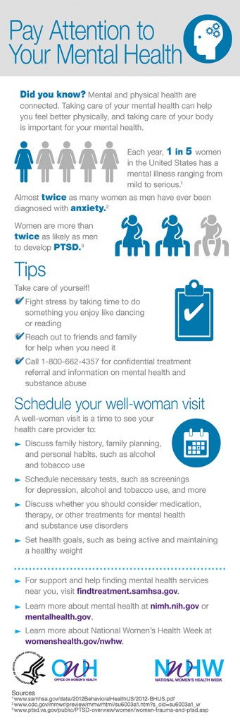 Women and Their Mental Health Infographic