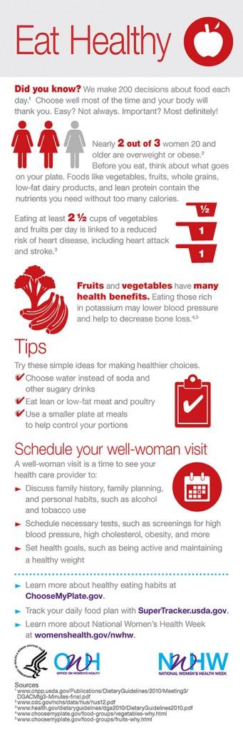 Women Eat Healthy Infographic