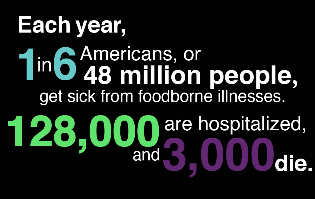 Foodborne Illness Stats