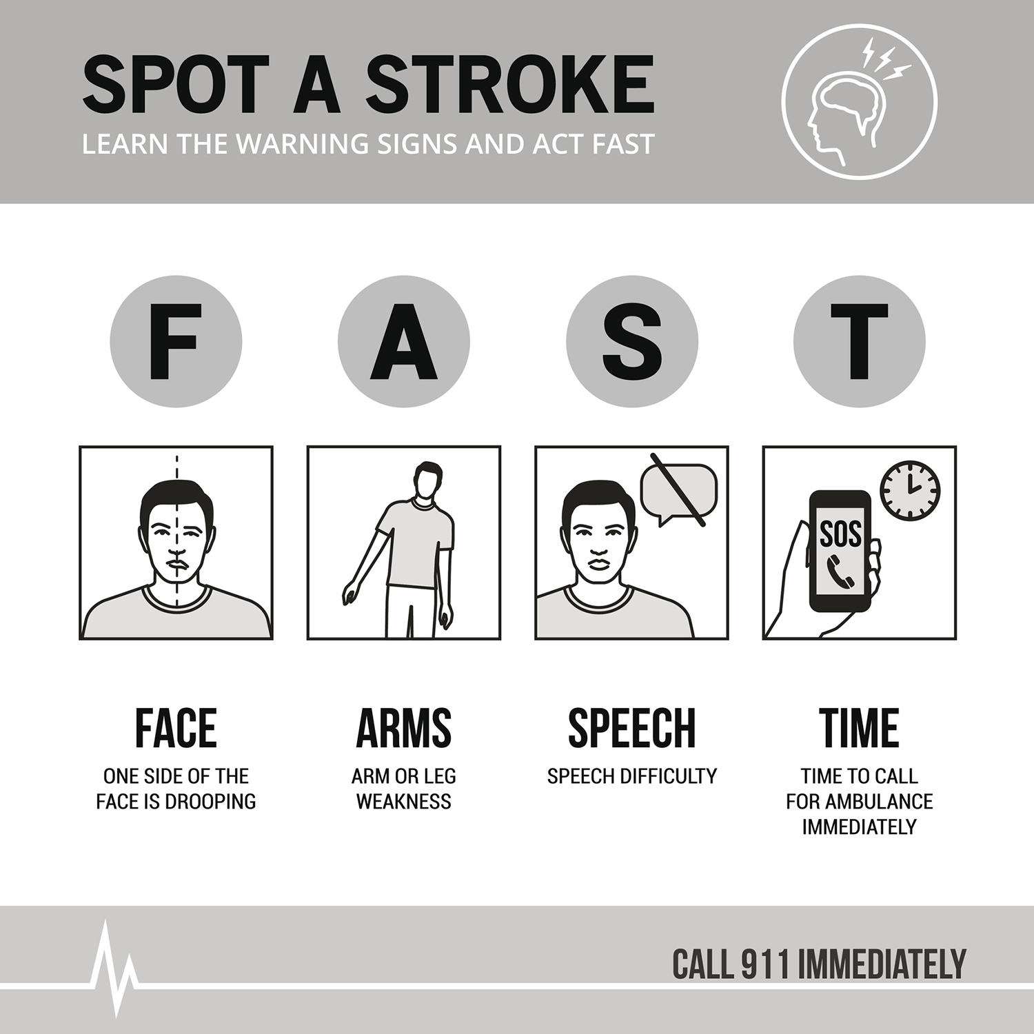 Act FAST to Spot a Stroke