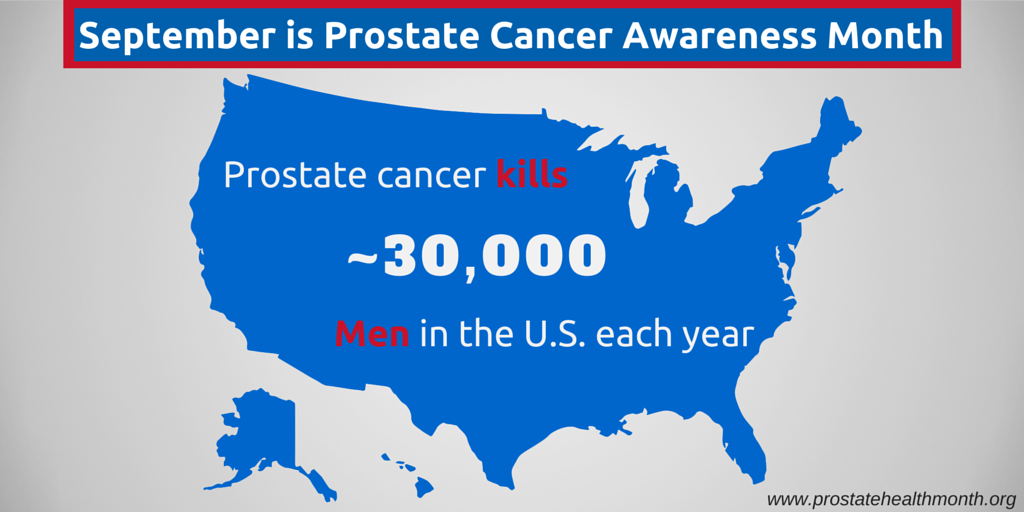Prostate Cancer Death Toll