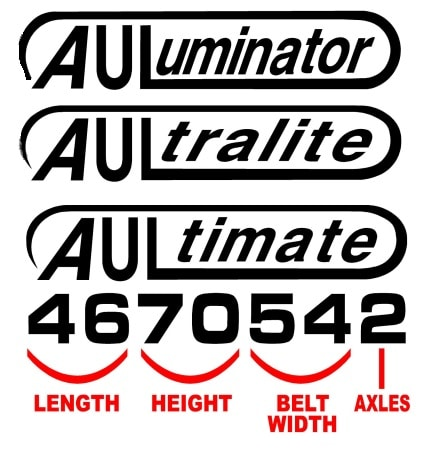 Aulick Industries Belt Trailers Model Sizing Chart