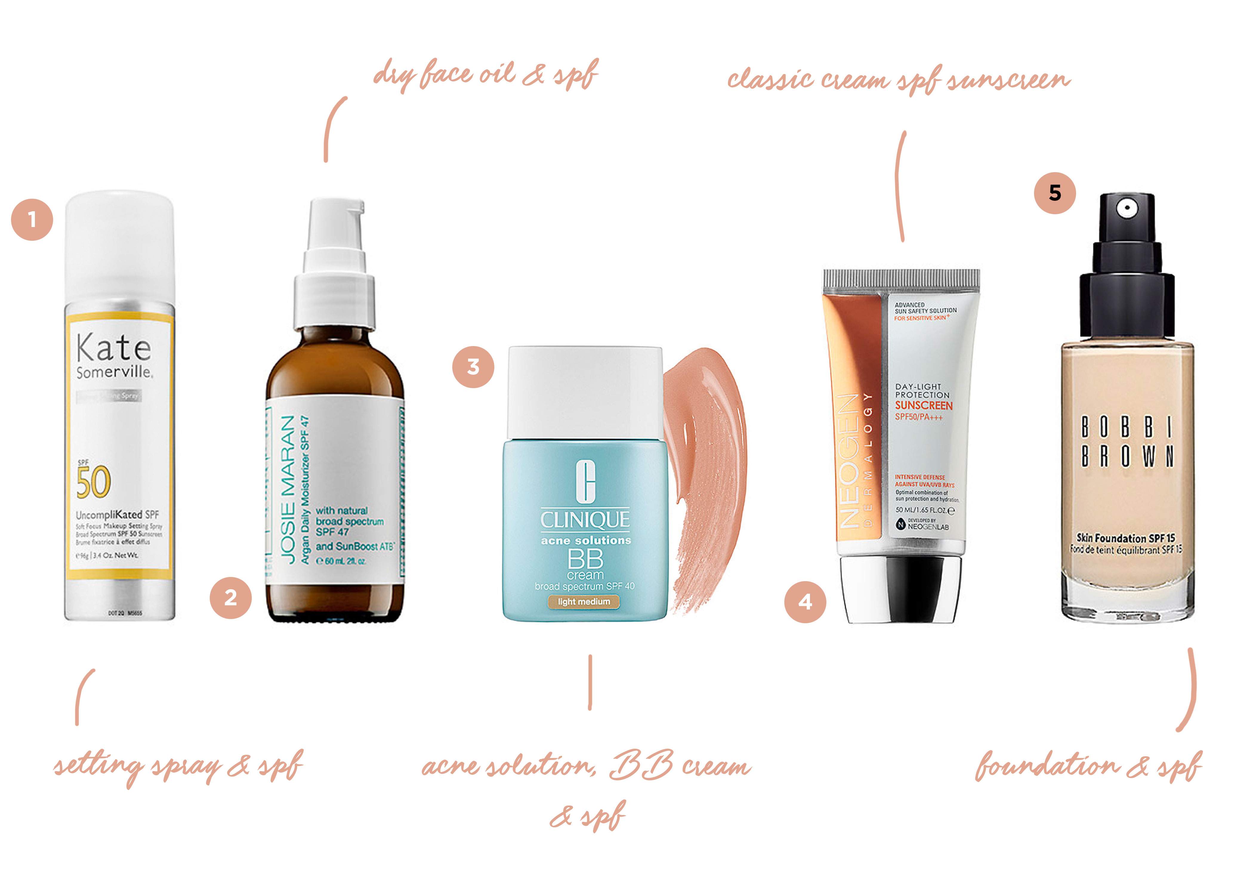 5 Face SPF's to Try This Summer   |   Gypsy Beauty