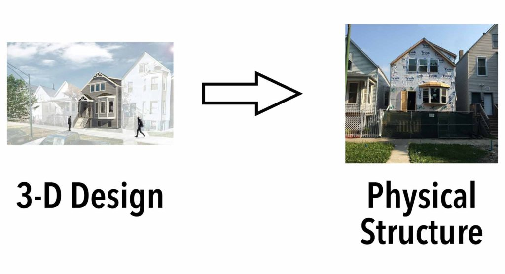This image shows the building going from design to physical standing structure