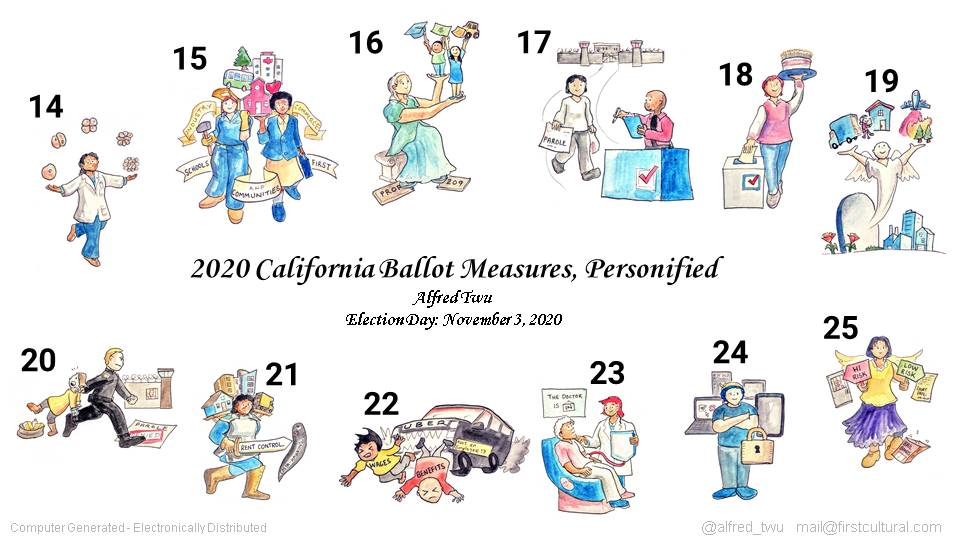 2020 California Ballot Measures Personified by Alfred Twu