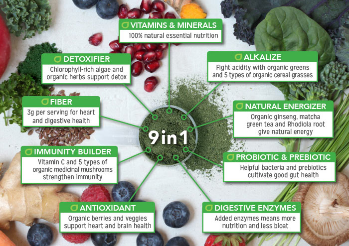 the 9 health benefits of super green juice