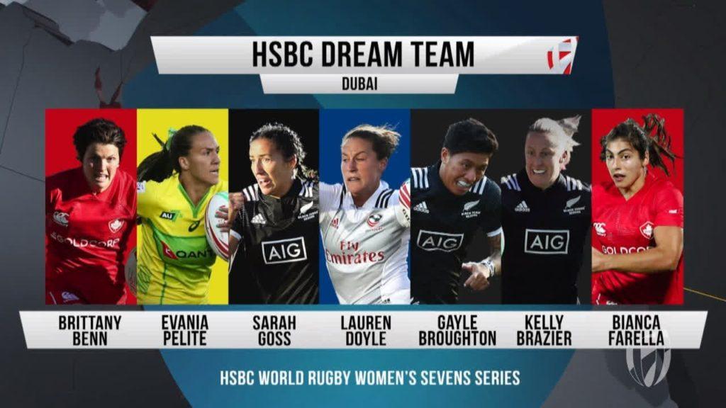 Sevens stars make Dream Team in Dubai!