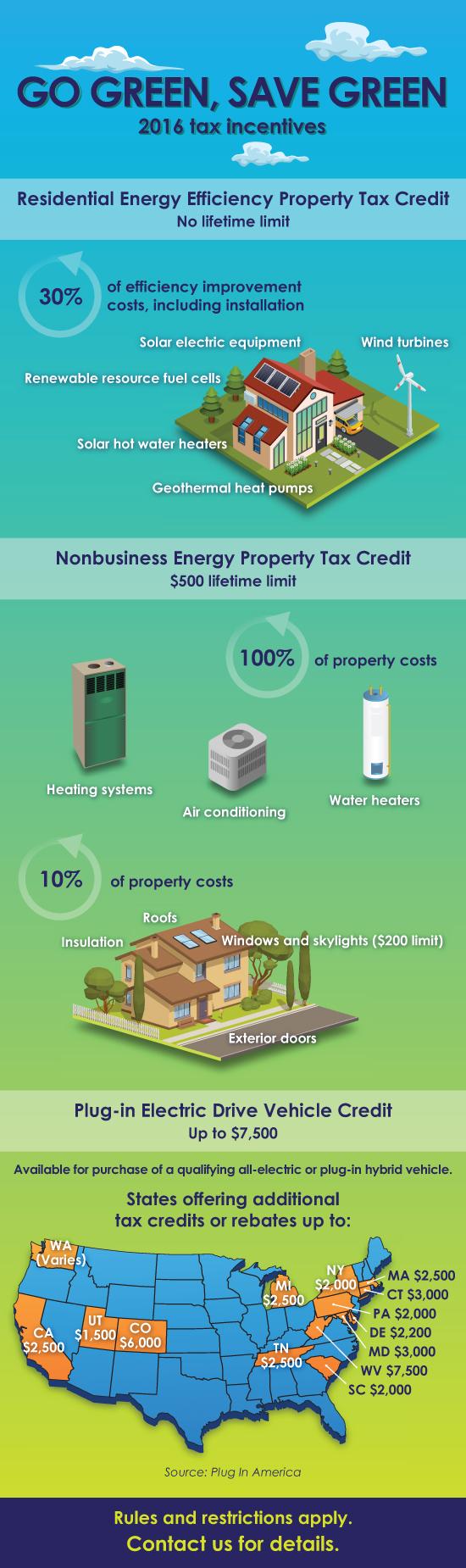 2016 Tax Incentives