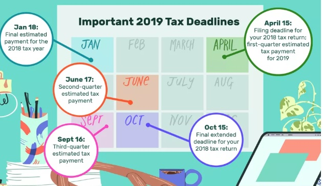 Individual Tax Calendar: Important Income Tax Deadlines in 2019