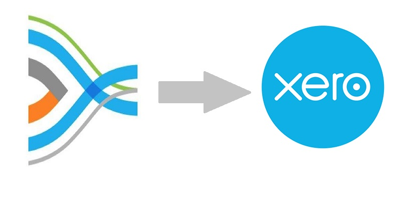 Track Inventory from A2X to Xero Accounting Software