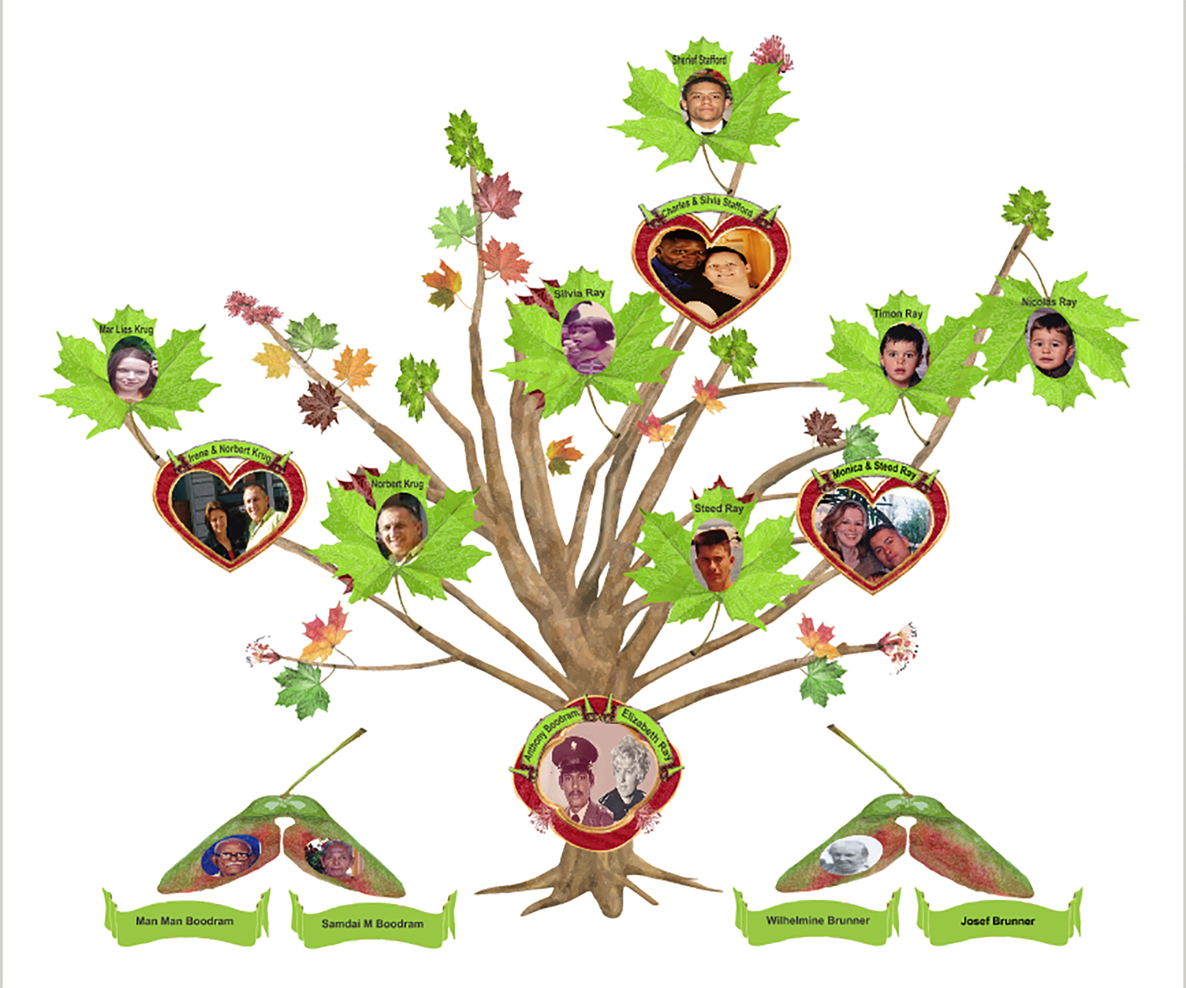 GENEALOGY-NOW-IN-PICTURE-FORMAT.jpg