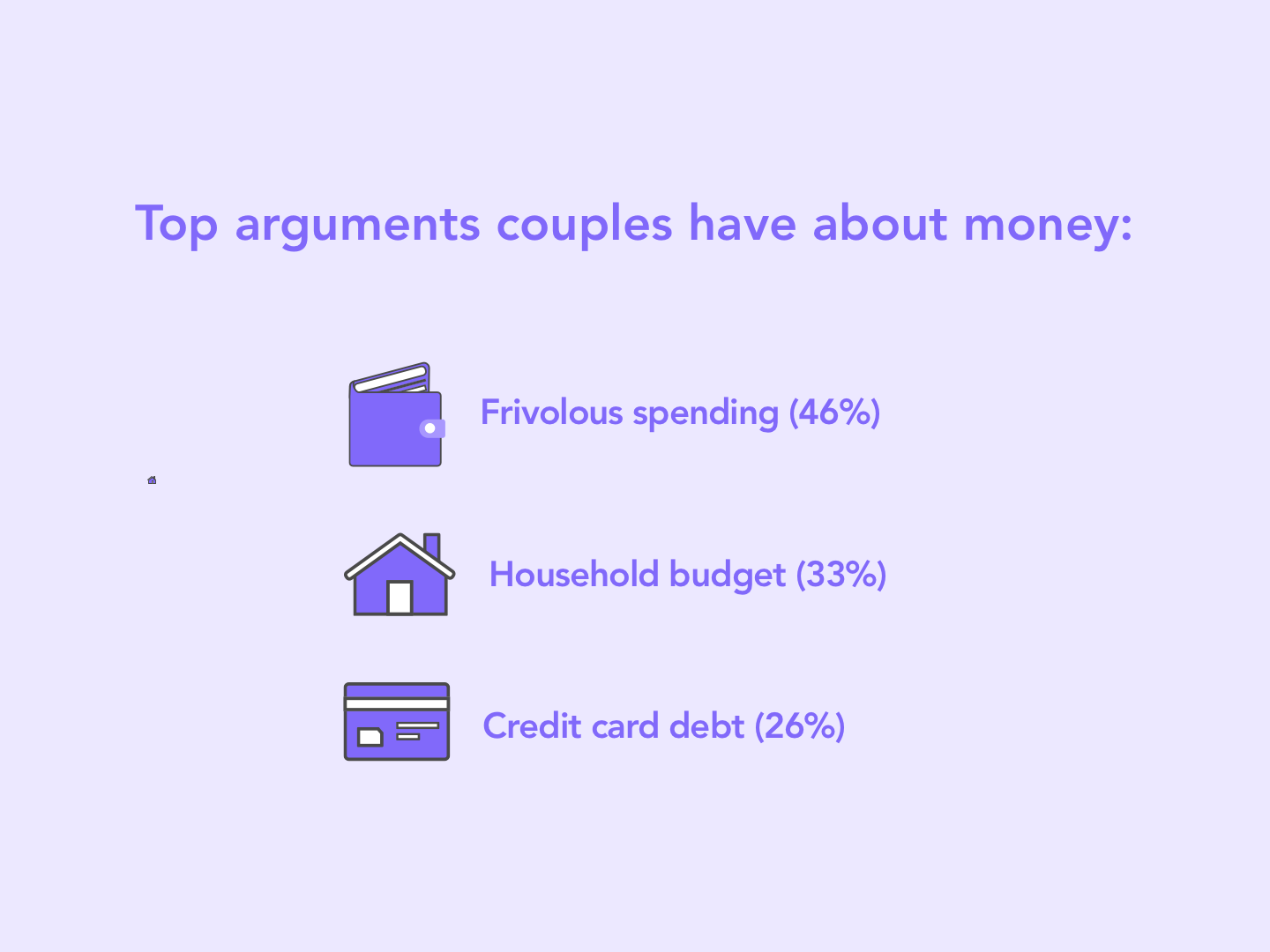 Why Married Couples Fight About Money