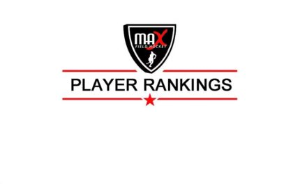 Updated Class of 2022 Player Rankings
