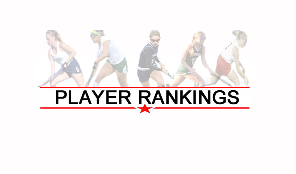 Now Accepting Profiles & Recommendations for Next Player Rankings