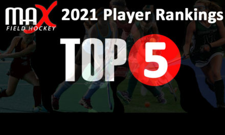Class of 2021 Player Rankings