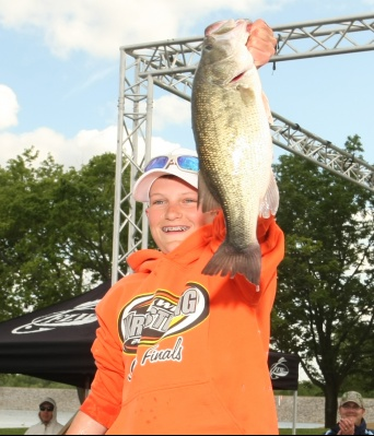 Suggested Gear to get involved in Bass Fishing