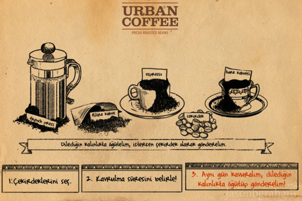 urban-coffee-graphic-design-0003
