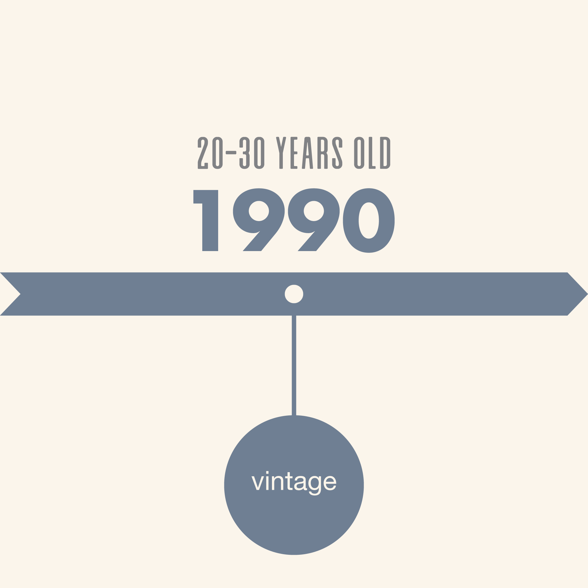 product-attribute-1990