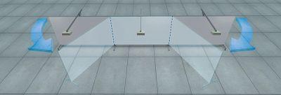 180° Simulators