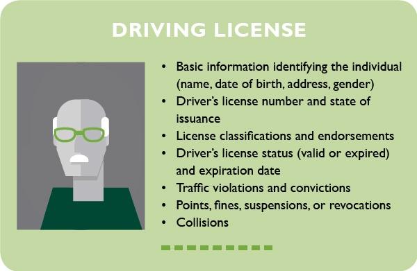 volunteer drivers license