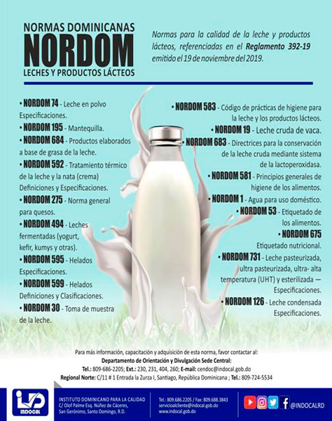 NORDOM-DE-LÁCTEOS-REFERENCIADOS-EN-EL-REGLAMENTO-392-19