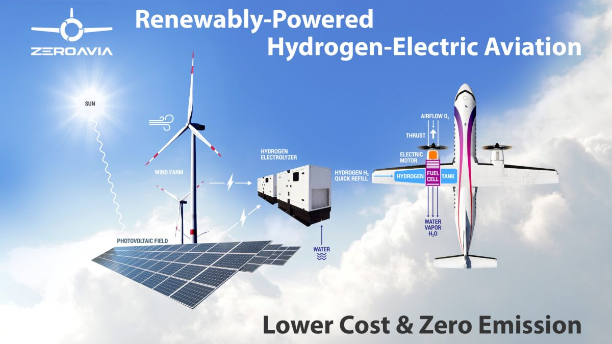ZeroAvia Targeting 19-seat Market with Hydrogen Power