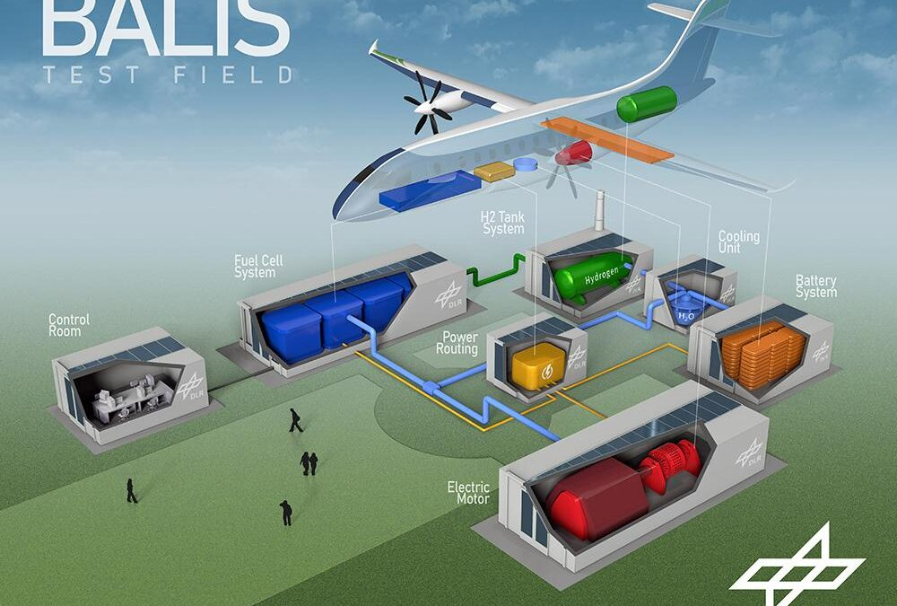Germany's Aerospace Agency Developing Fuel Cell To Power Aircraft As Large As A Dornier 328